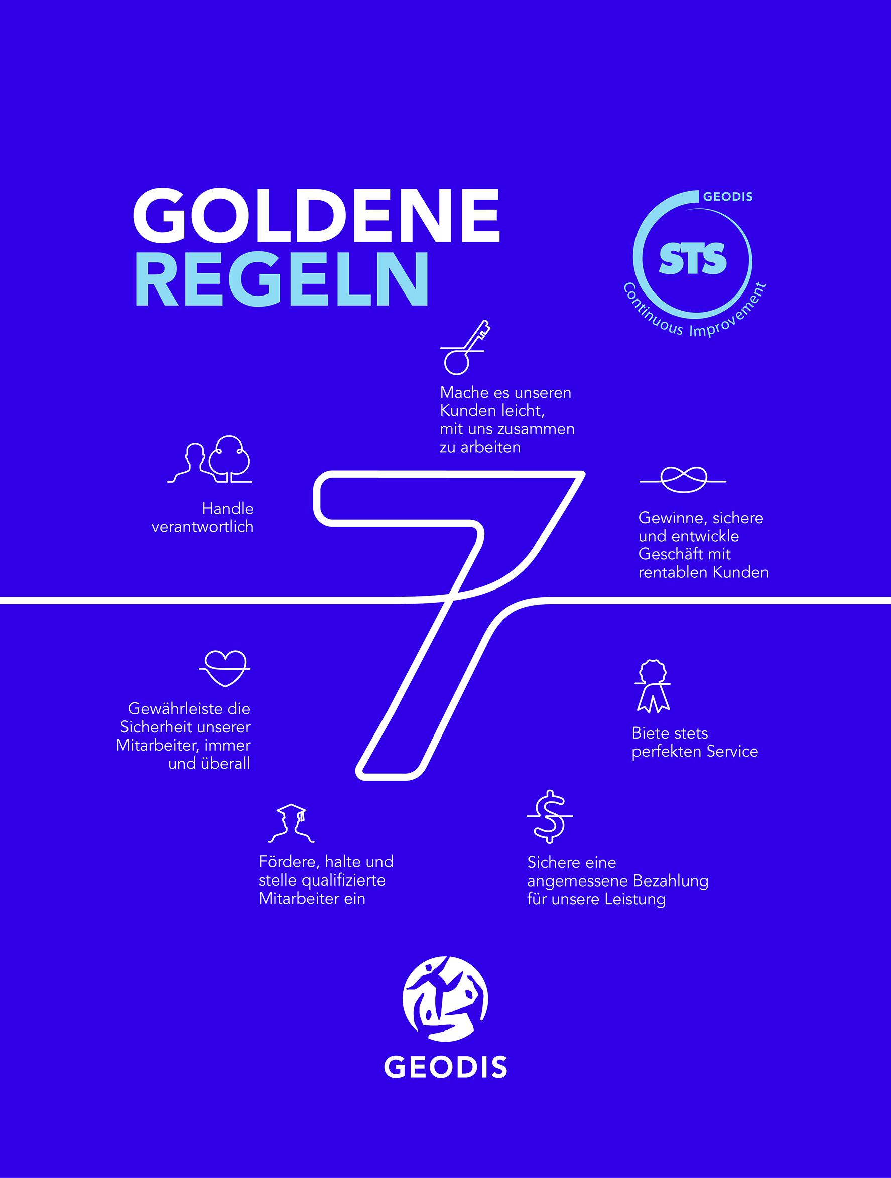 Sieben goldene Regeln