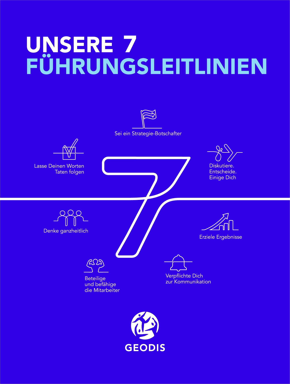 Sieben Führungsprinzipien