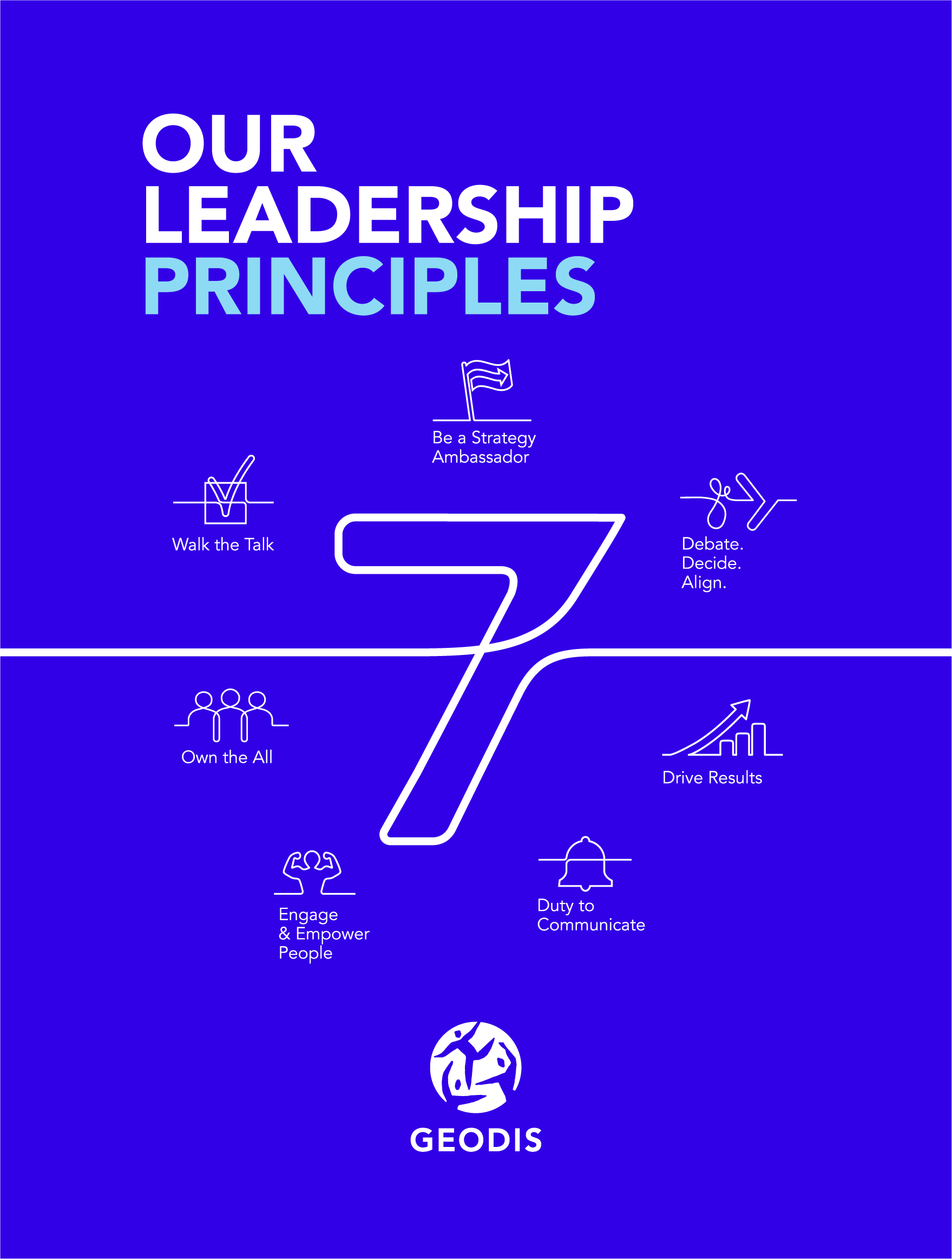 7 leadership principles